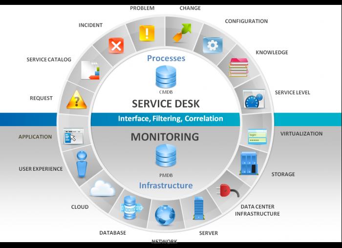 cloud services   mudohcloud